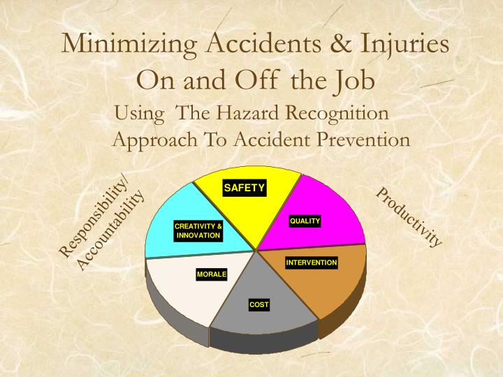minimizing accidents injuries on and off the job n.