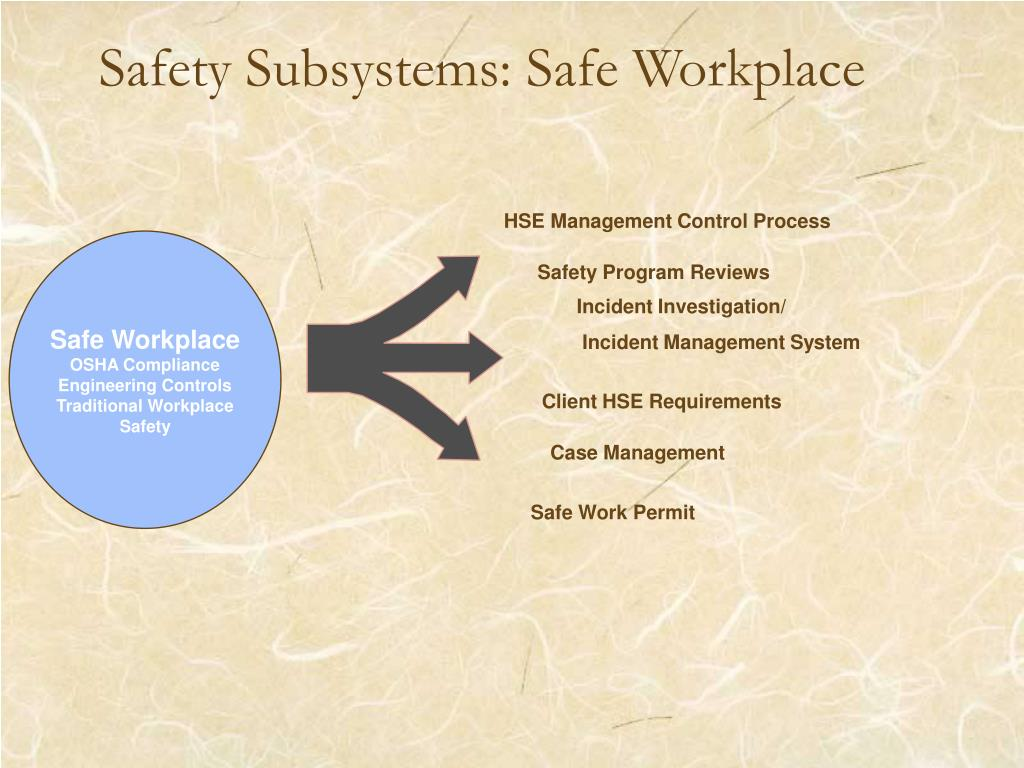 Safety Subsystems: Safe Workplace