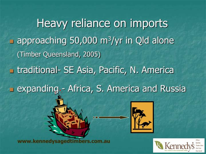 Heavy reliance on imports