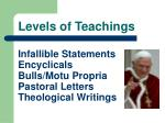 infallible statements encyclicals bulls motu propria pastoral letters theological writings