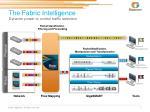the fabric intelligence