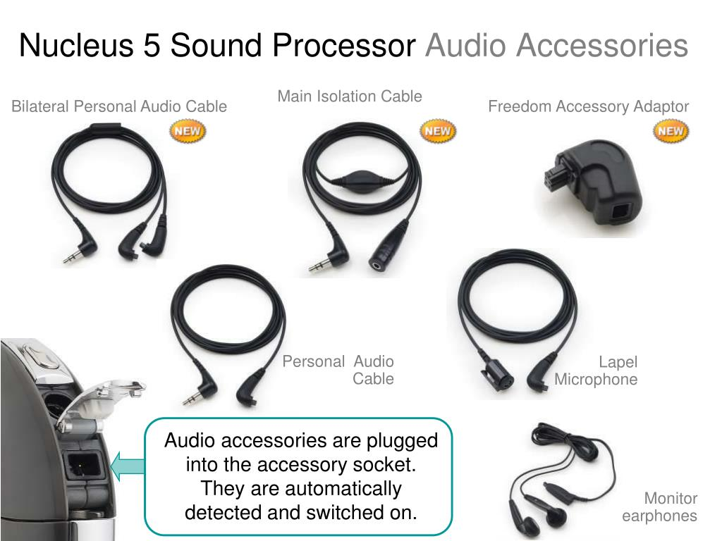 Nucleus 5 Sound Processor