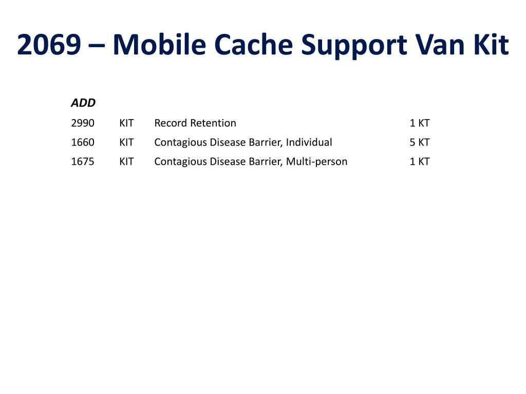 2069 – Mobile Cache Support Van Kit