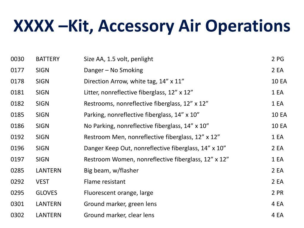 XXXX –Kit, Accessory Air Operations