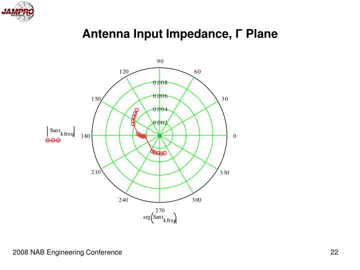 Antenna Input Impedance,