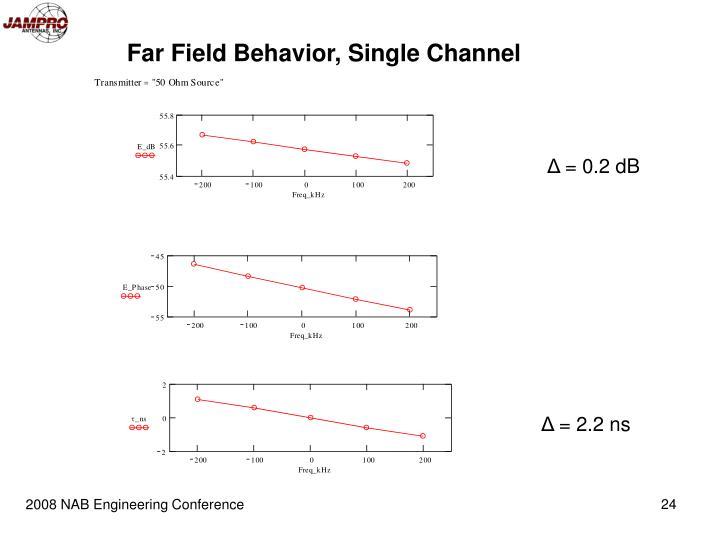 Far Field Behavior, Single Channel