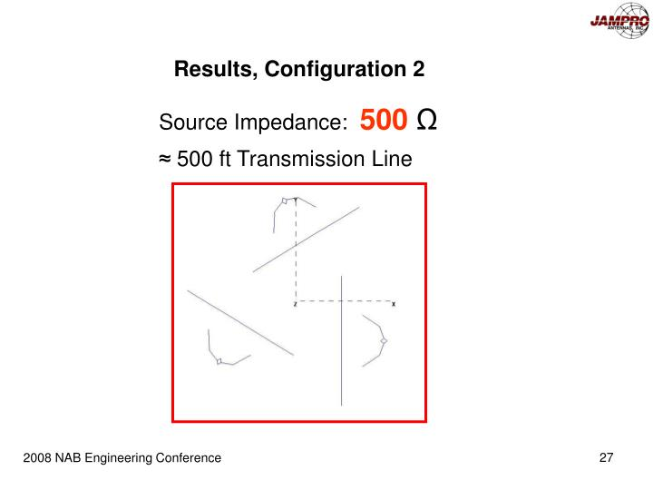 Results, Configuration 2