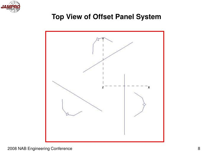 Top View of Offset Panel System