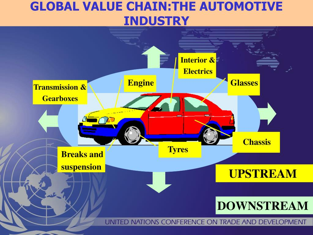 PPT - Global Value Chains (GVCs) for Building National ...
