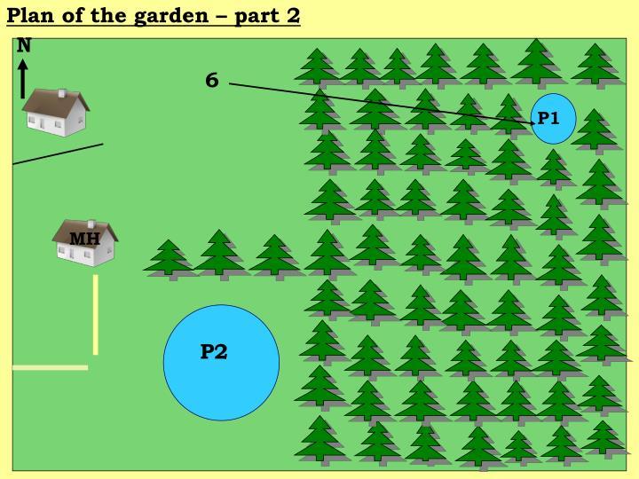 Plan of the garden – part 2