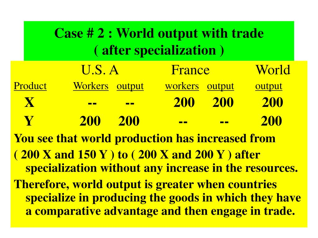 Case # 2 : World output with trade