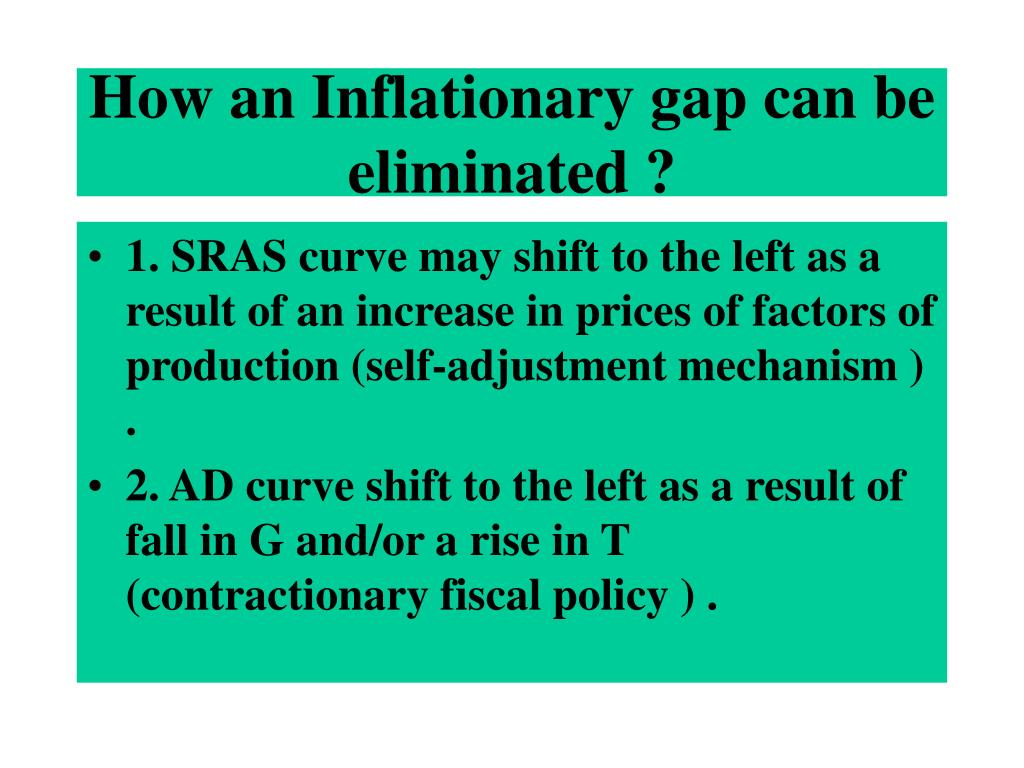 How an Inflationary gap can be eliminated ?