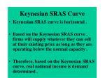 keynesian sras curve