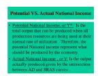 potential vs actual national income