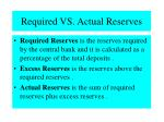 required vs actual reserves