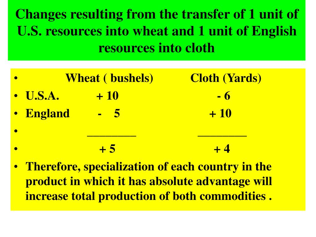 Changes resulting from the transfer of 1 unit of U.S. resources into wheat and 1 unit of English resources into cloth