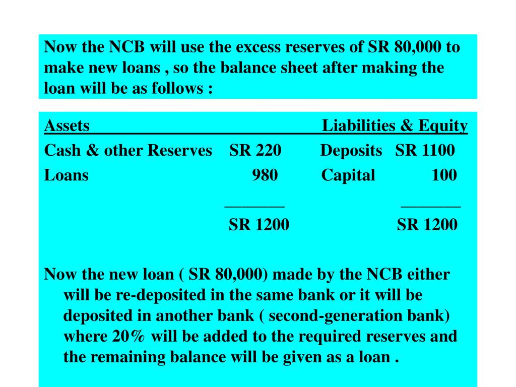 Now the NCB will use the excess reserves of SR 80,000 to make new loans , so the balance sheet after making the loan will be as follows :