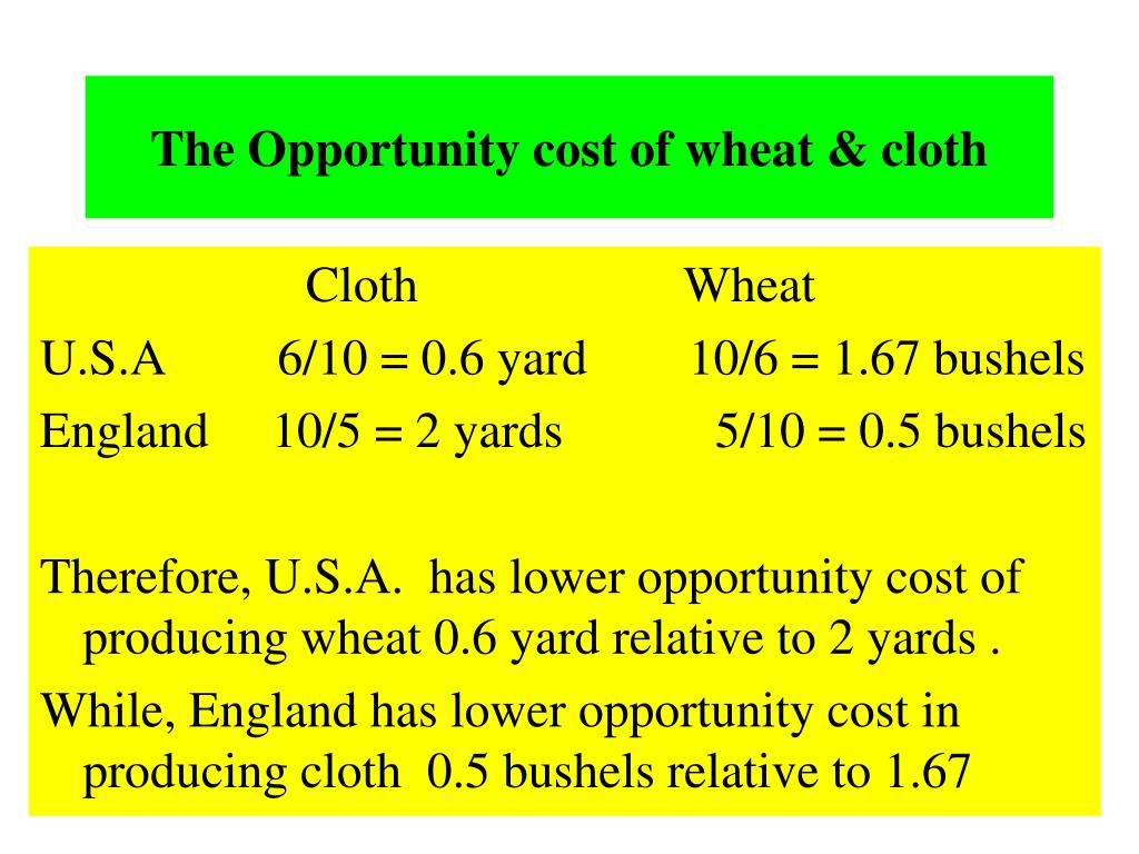 The Opportunity cost of wheat & cloth