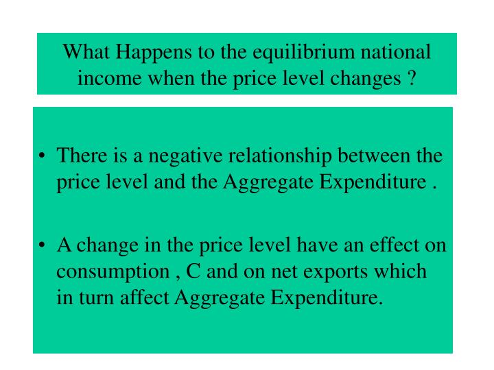 What happens to the equilibrium national income when the price level changes