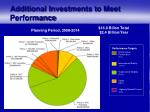 additional investments to meet performance
