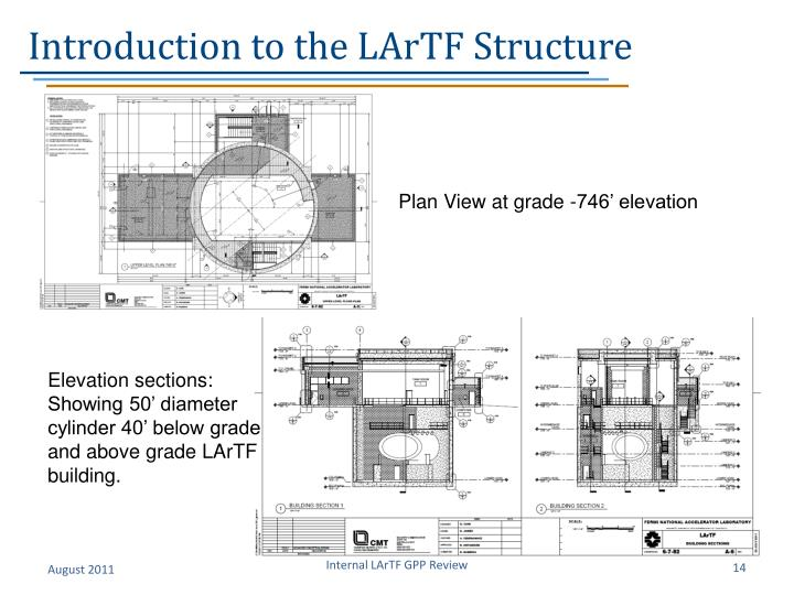 Introduction to the LArTF Structure