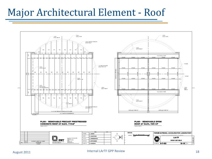 Major Architectural Element - Roof