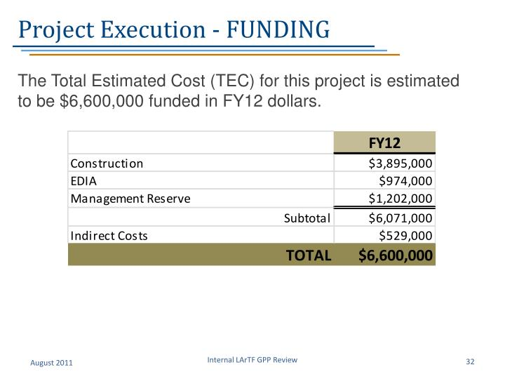 Project Execution - FUNDING