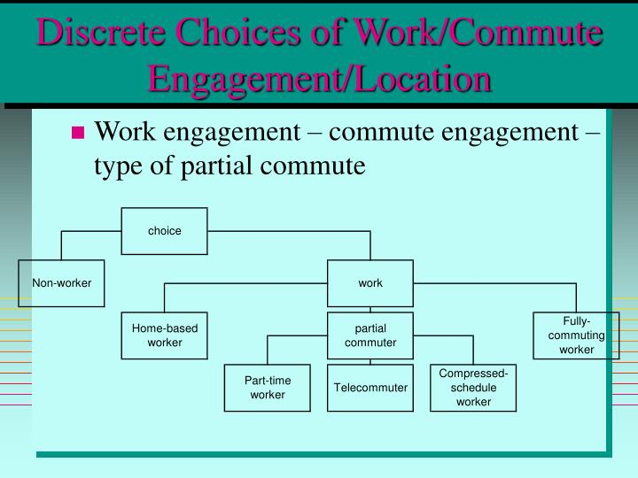 Discrete Choices of Work/Commute Engagement/Location