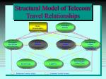 structural model of telecom travel relationships