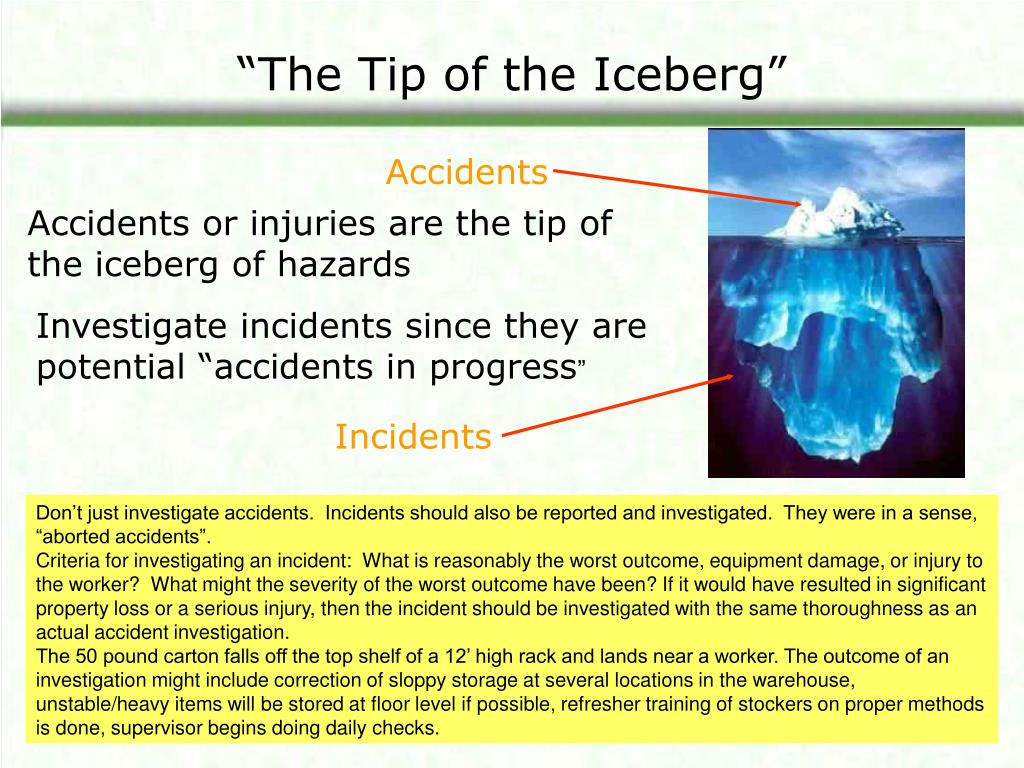 """""""The Tip of the Iceberg"""""""