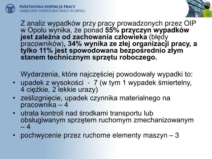 Z analiz wypadków przy pracy prowadzonych przez OIP w Opolu wynika, że ponad