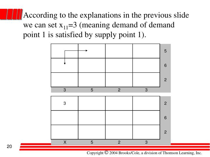 According to the explanations in the previous slide we can set x