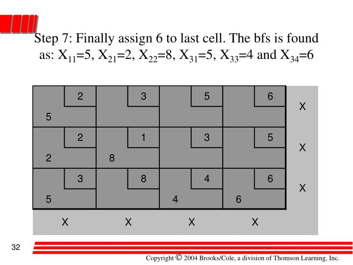 Step 7: Finally assign 6 to last cell. The bfs is found as: X