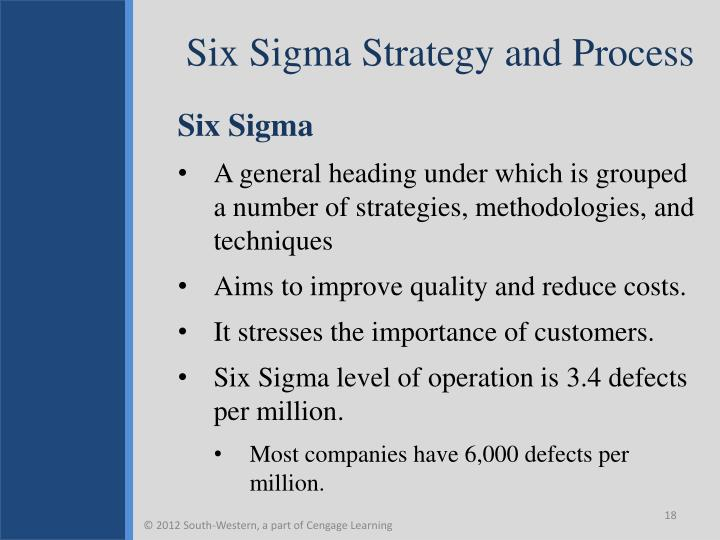 Six Sigma Strategy and Process