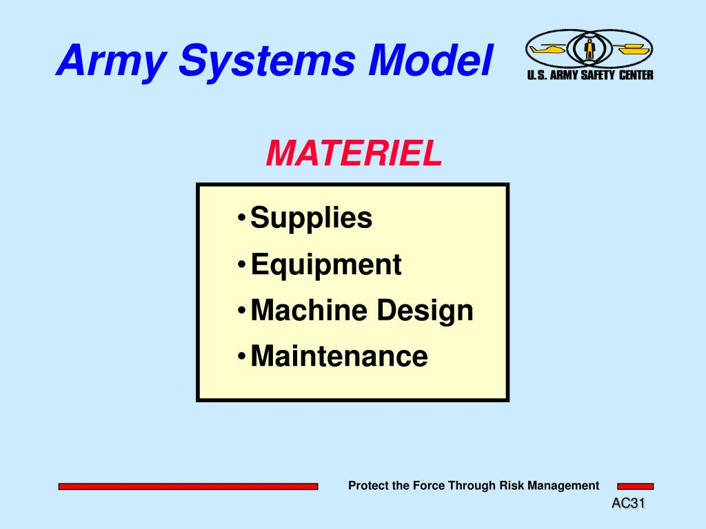 Army Systems Model