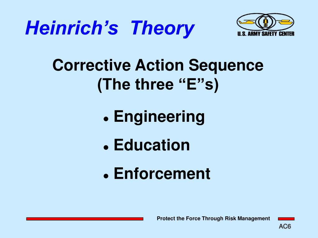 Heinrich's  Theory