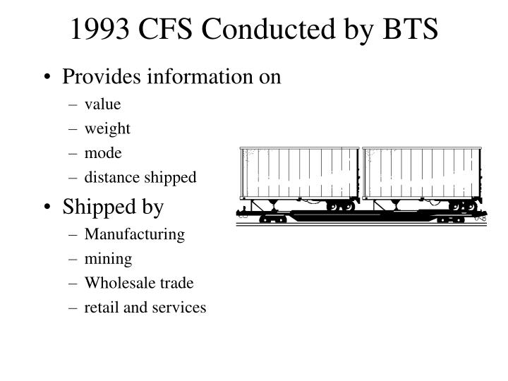 1993 CFS Conducted by BTS