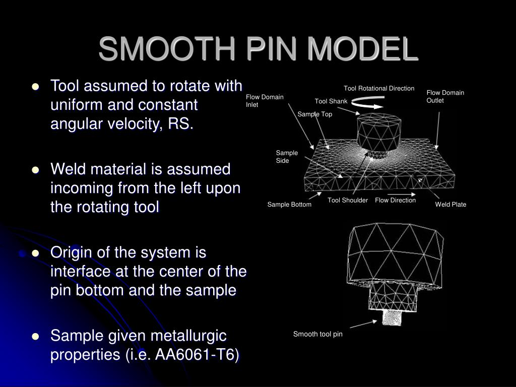 SMOOTH PIN MODEL