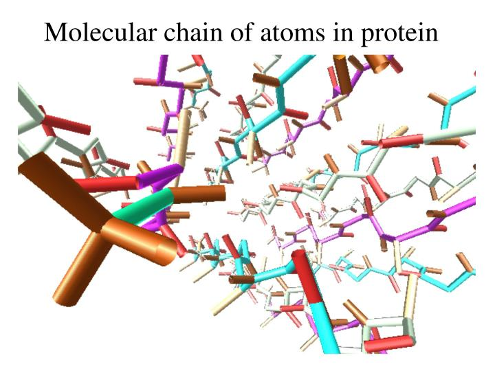 Molecular chain of atoms in protein