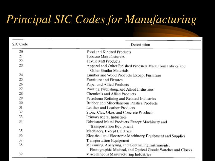 Principal SIC Codes for Manufacturing