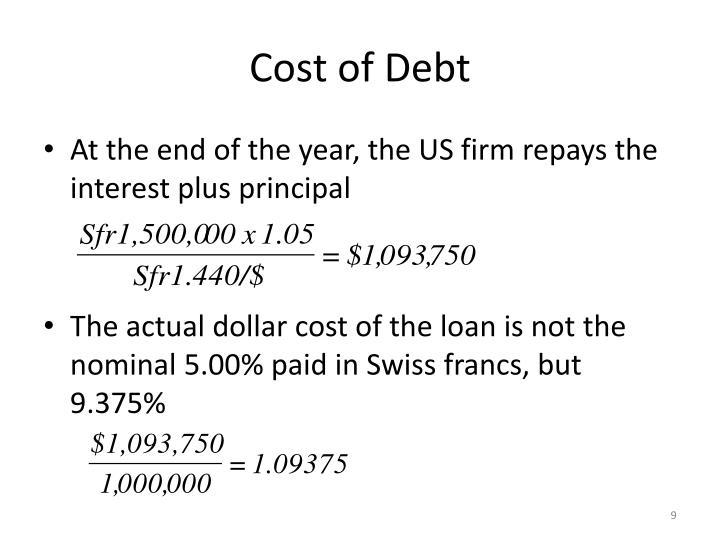 Cost of Debt