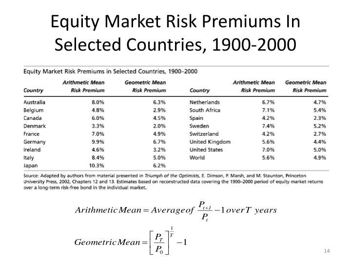 Equity Market Risk