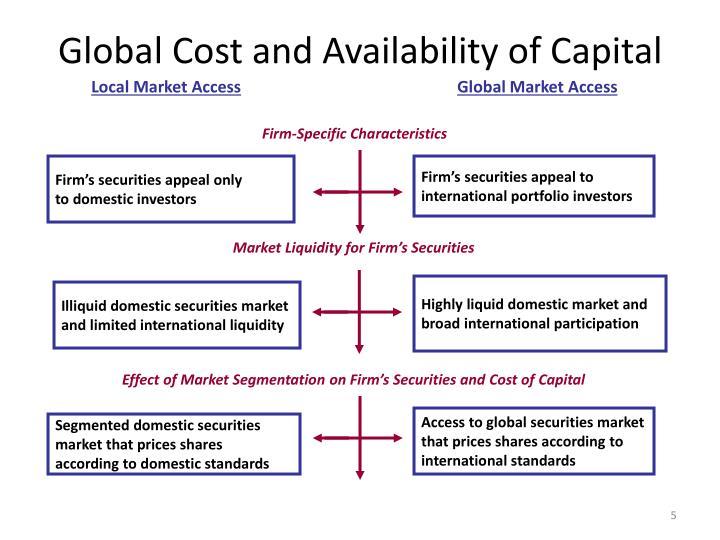 Local Market Access