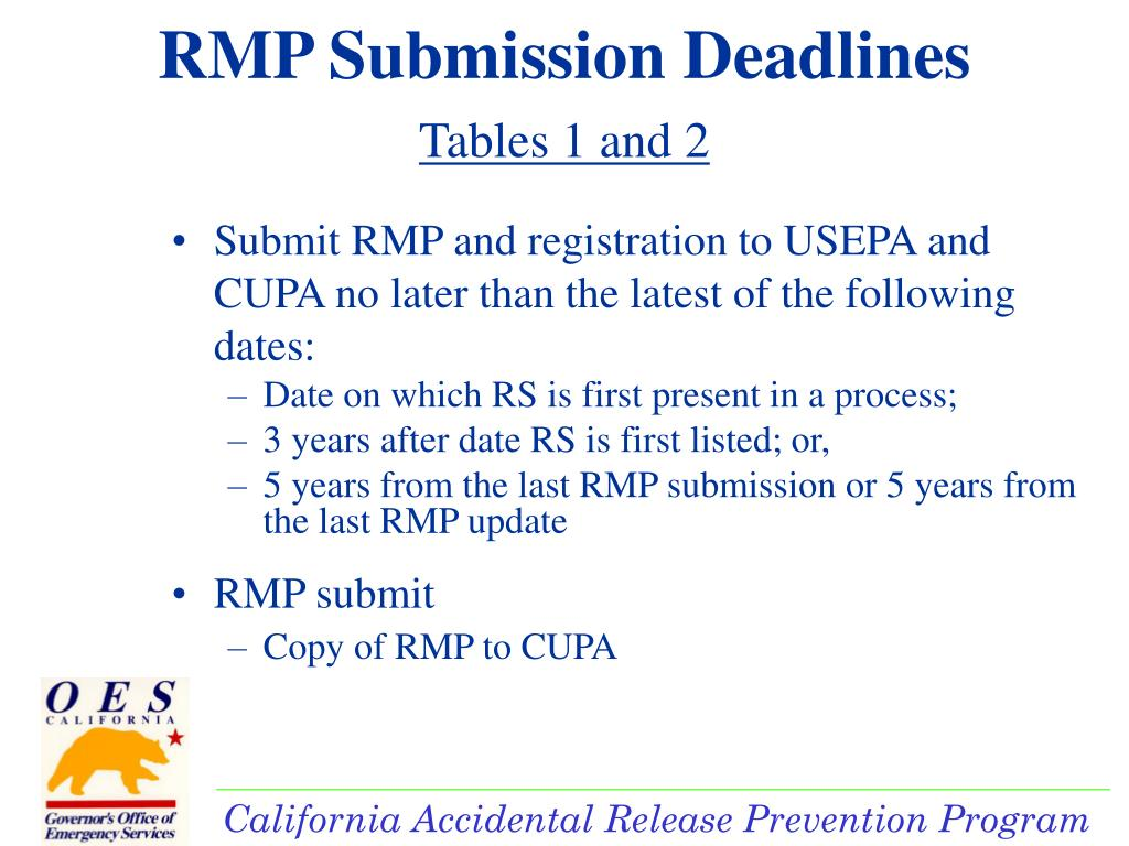 Submit RMP and registration to USEPA and CUPA no later than the latest of the following dates: