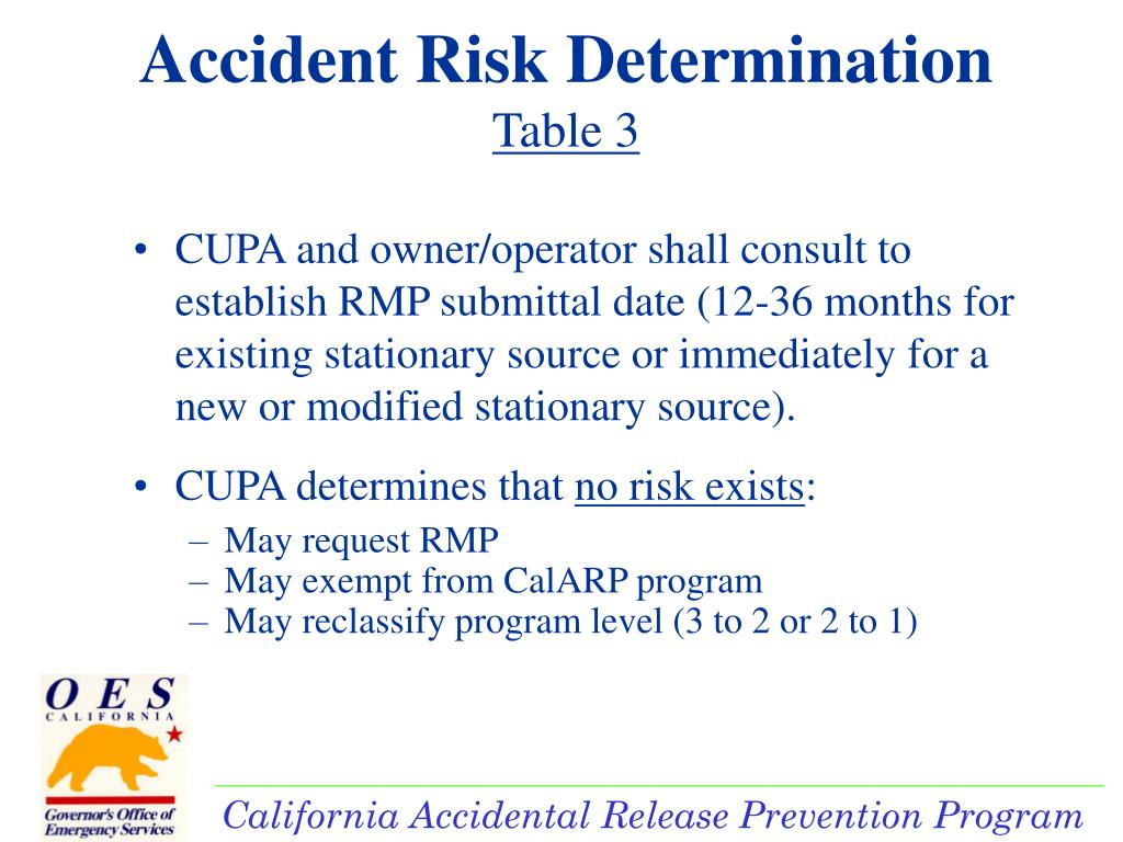 Accident Risk Determination