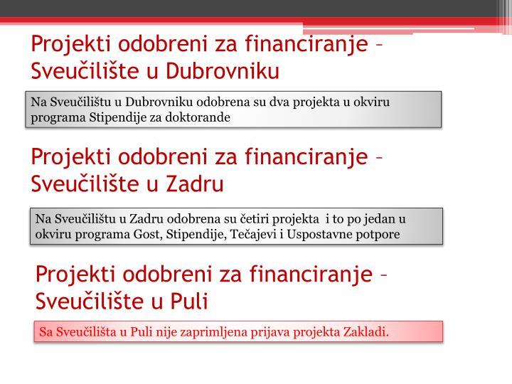 Projekti odobreni za financiranje – Sveučilište u Dubrovniku