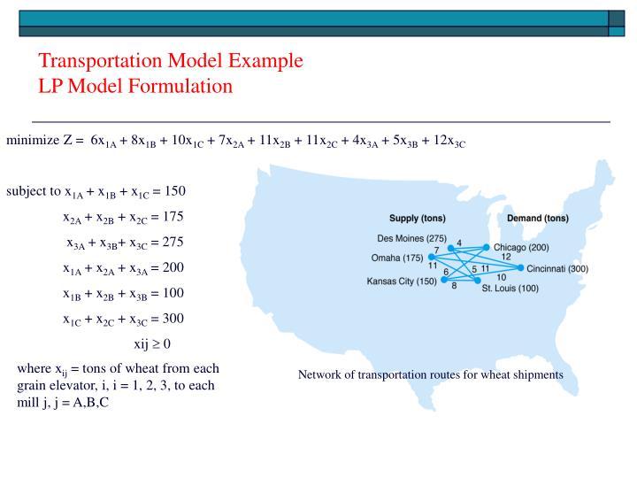 Transportation Model Example