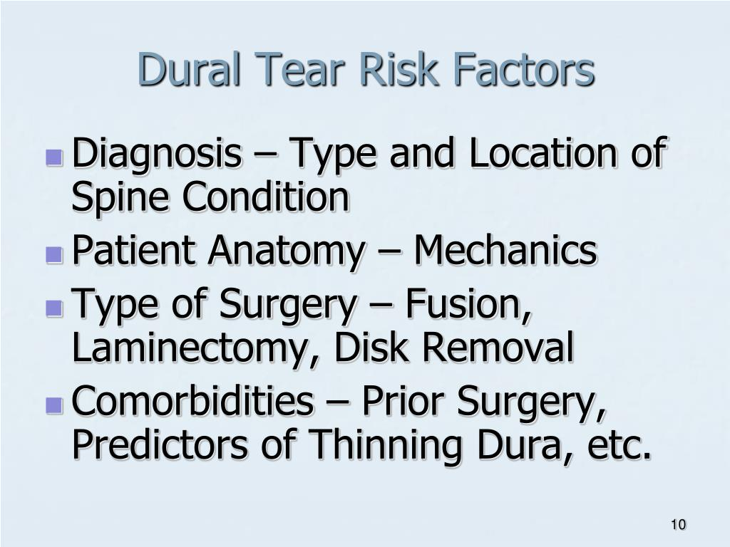 Dural Tear Risk Factors