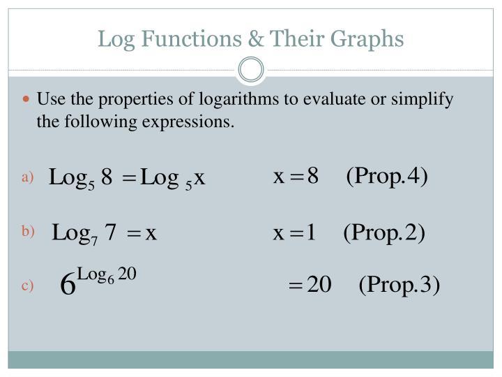 Log Functions & Their Graphs