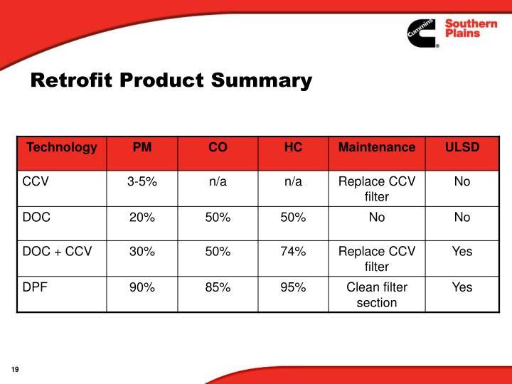 Retrofit Product Summary
